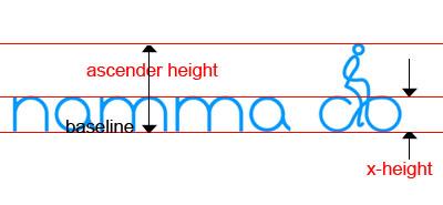 quadranta namma cycle antzfx