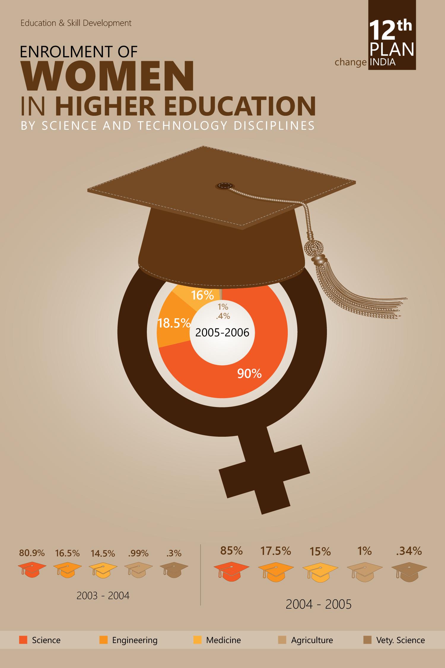 TeamCreativo-WomenEmpowerment1-JAN2013