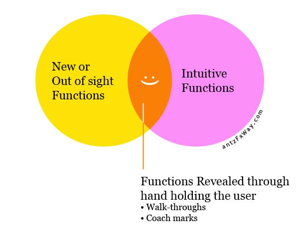 intuitive designpuli