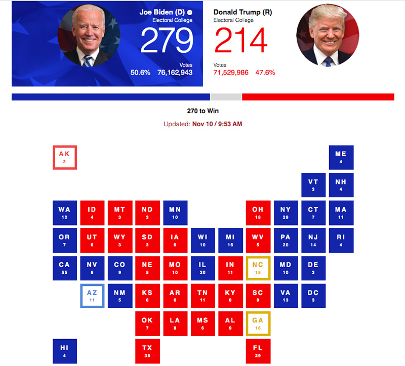 Presidential Results by CBS News