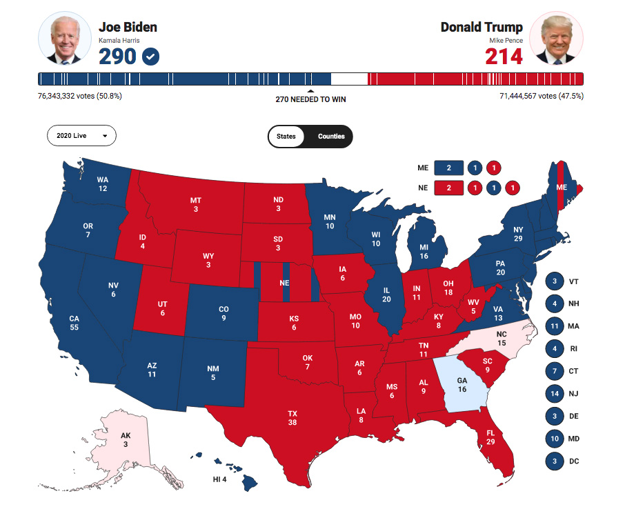 Presidential Election Results by FOX News