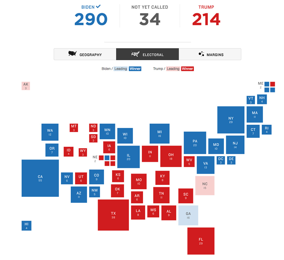 Presidential Results — Electoral by NPR